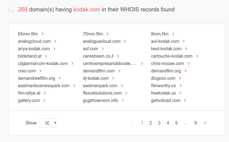 Reverse WHOIS in action: find all domains or websites of a